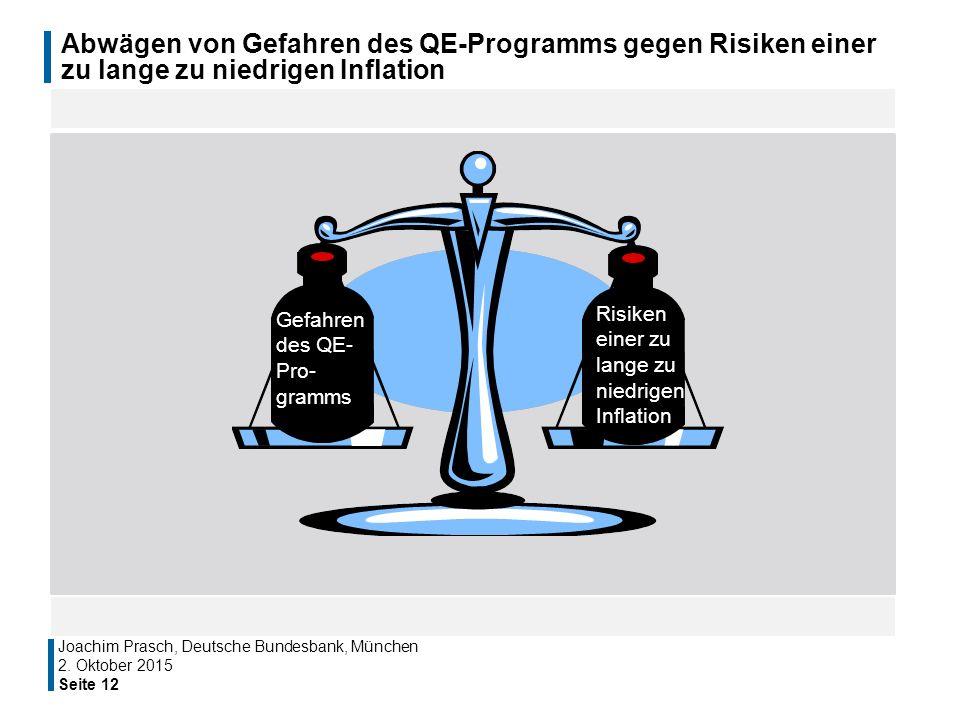 Abwägen von Gefahren des QE-Programms gegen Risiken einer zu lange zu niedrigen Inflation Gefahren des QE- Pro- gramms Risiken einer zu lange zu niedr