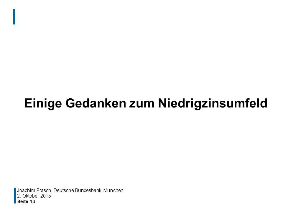 Seite 13 Einige Gedanken zum Niedrigzinsumfeld Joachim Prasch, Deutsche Bundesbank, München 2. Oktober 2015