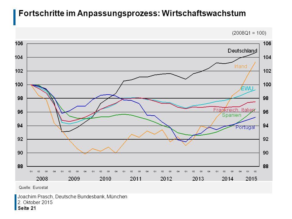 Fortschritte im Anpassungsprozess: Wirtschaftswachstum Seite 21 (2008Q1 = 100) Quelle: Eurostat 2. Oktober 2015 Joachim Prasch, Deutsche Bundesbank, M
