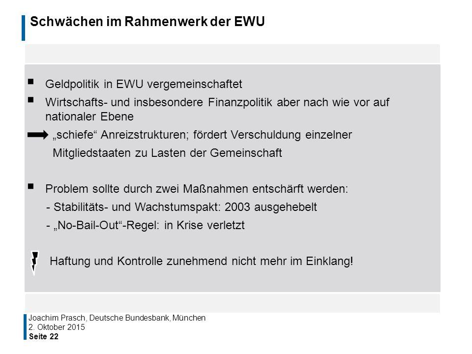 Schwächen im Rahmenwerk der EWU Seite 22 Joachim Prasch, Deutsche Bundesbank, München  Geldpolitik in EWU vergemeinschaftet  Wirtschafts- und insbes
