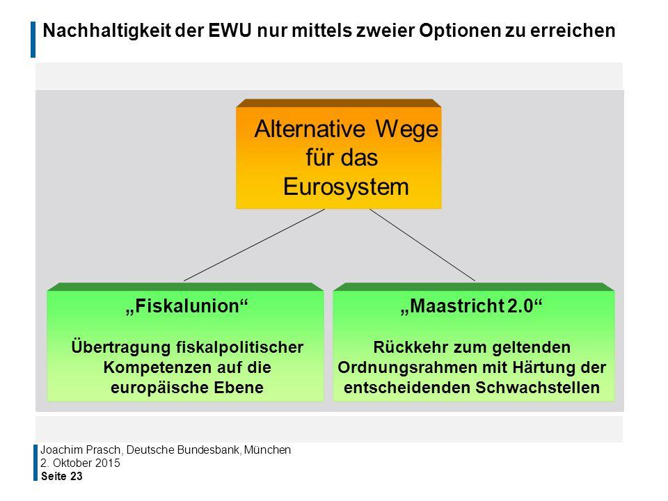 """Nachhaltigkeit der EWU nur mittels zweier Optionen zu erreichen Alternative Wege für das Eurosystem """"Maastricht 2.0"""" Rückkehr zum geltenden Ordnungsra"""