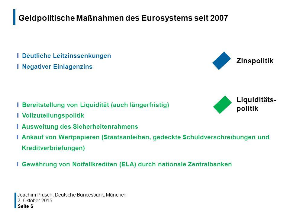 Geldpolitische Maßnahmen des Eurosystems seit 2007 Zinspolitik Liquiditäts- politik ❙ Deutliche Leitzinssenkungen ❙ Negativer Einlagenzins ❙ Bereitste
