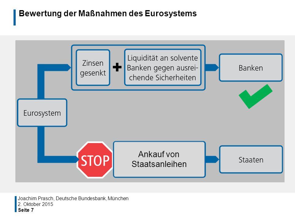 Seite 7 Bewertung der Maßnahmen des Eurosystems Ankauf von Staatsanleihen Joachim Prasch, Deutsche Bundesbank, München 2. Oktober 2015