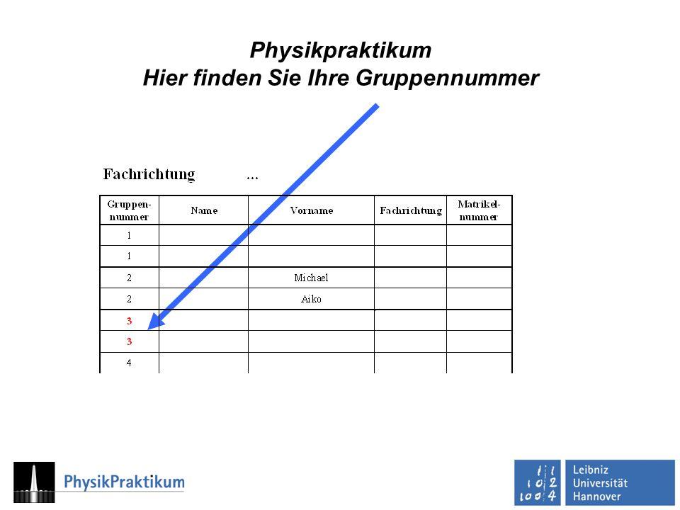 Physikpraktikum Hier finden Sie Ihre Gruppennummer