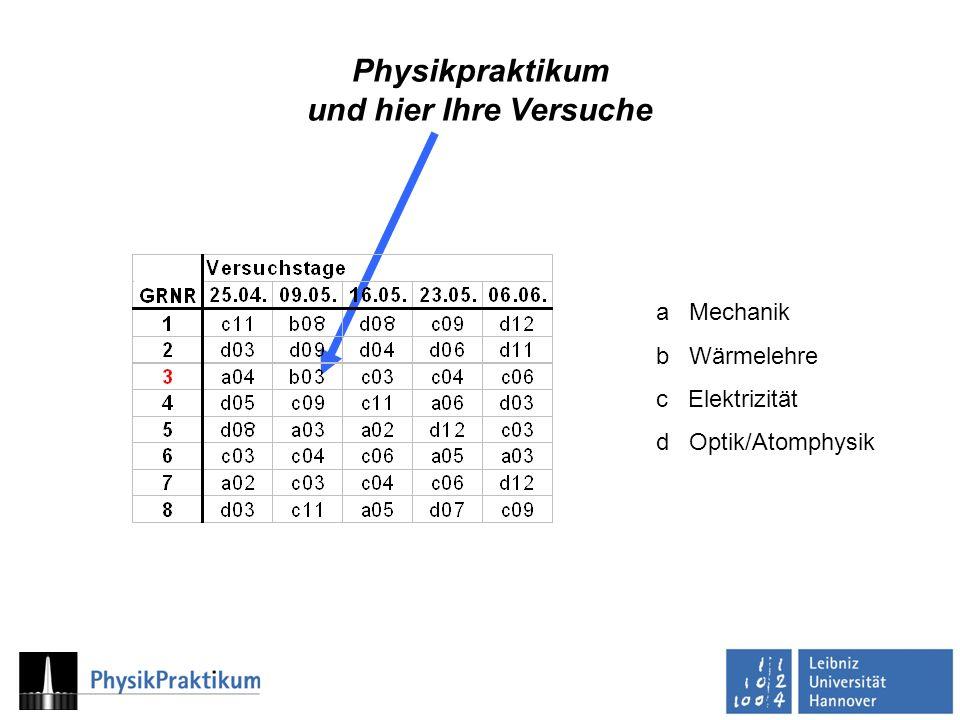 Physikpraktikum und hier Ihre Versuche a Mechanik b Wärmelehre c Elektrizität d Optik/Atomphysik