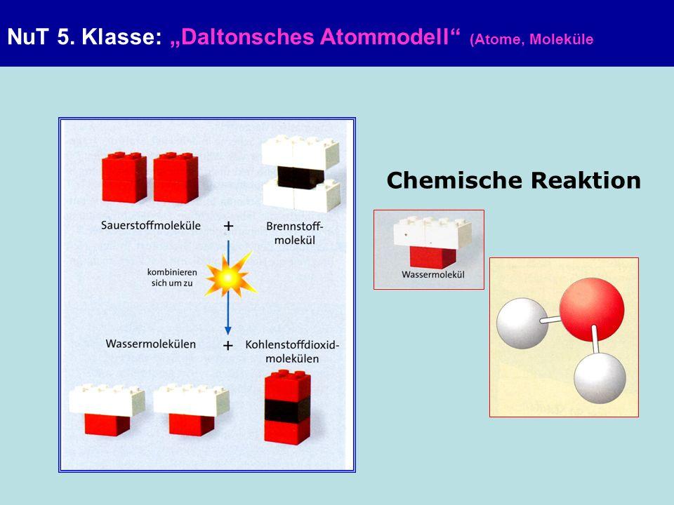 """NuT 5. Klasse: """"Daltonsches Atommodell"""" (Atome, Moleküle Chemische Reaktion"""