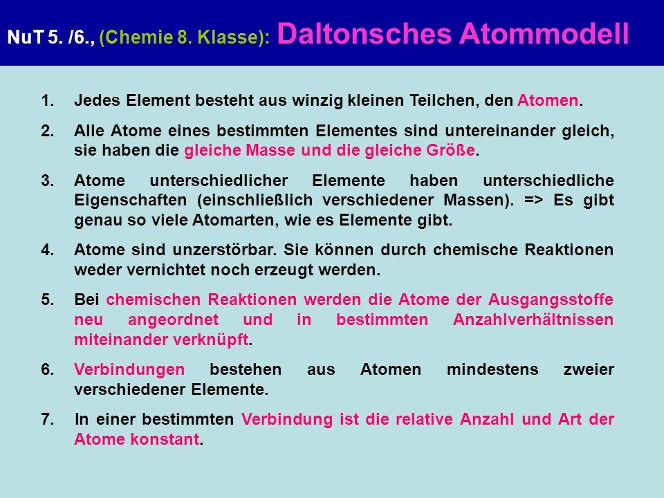 NuT 5. /6., (Chemie 8. Klasse): Daltonsches Atommodell 1.Jedes Element besteht aus winzig kleinen Teilchen, den Atomen. 2.Alle Atome eines bestimmten