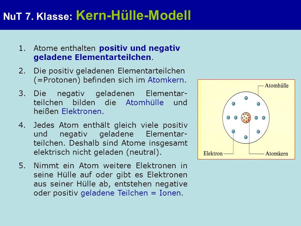 NuT 7. Klasse: Kern-Hülle-Modell 1.Atome enthalten positiv und negativ geladene Elementarteilchen. 2.Die positiv geladenen Elementarteilchen (=Protone