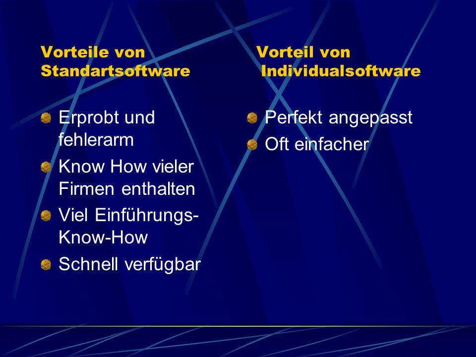 Vorteile von Vorteil von Standartsoftware Individualsoftware Erprobt und fehlerarm Know How vieler Firmen enthalten Viel Einführungs- Know-How Schnell verfügbar Perfekt angepasst Oft einfacher