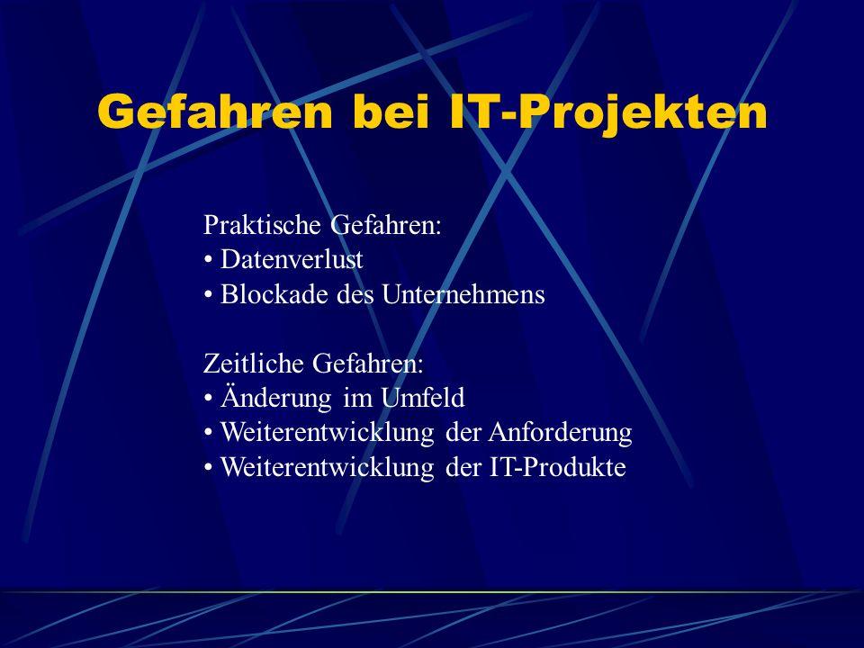 Gefahren bei IT-Projekten Praktische Gefahren: Datenverlust Blockade des Unternehmens Zeitliche Gefahren: Änderung im Umfeld Weiterentwicklung der Anforderung Weiterentwicklung der IT-Produkte