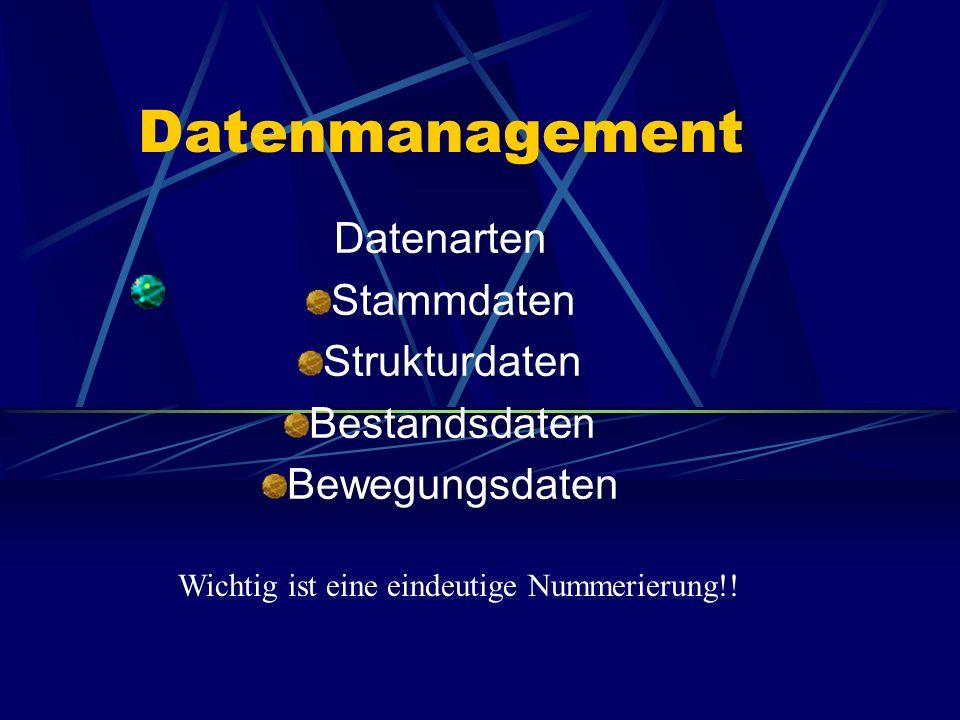 Datenmanagement Datenarten Stammdaten Strukturdaten Bestandsdaten Bewegungsdaten Wichtig ist eine eindeutige Nummerierung!!