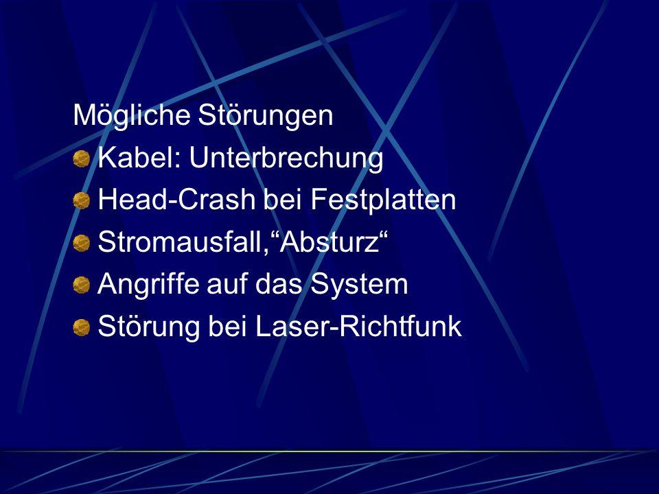 Mögliche Störungen Kabel: Unterbrechung Head-Crash bei Festplatten Stromausfall, Absturz Angriffe auf das System Störung bei Laser-Richtfunk
