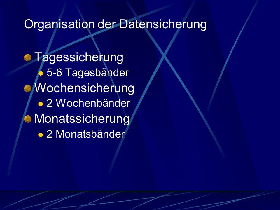 Organisation der Datensicherung Tagessicherung 5-6 Tagesbänder Wochensicherung 2 Wochenbänder Monatssicherung 2 Monatsbänder