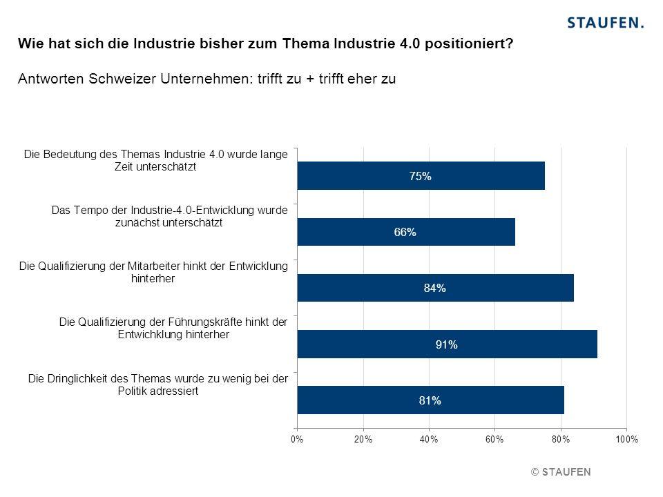 Wie hat sich die Industrie bisher zum Thema Industrie 4.0 positioniert.