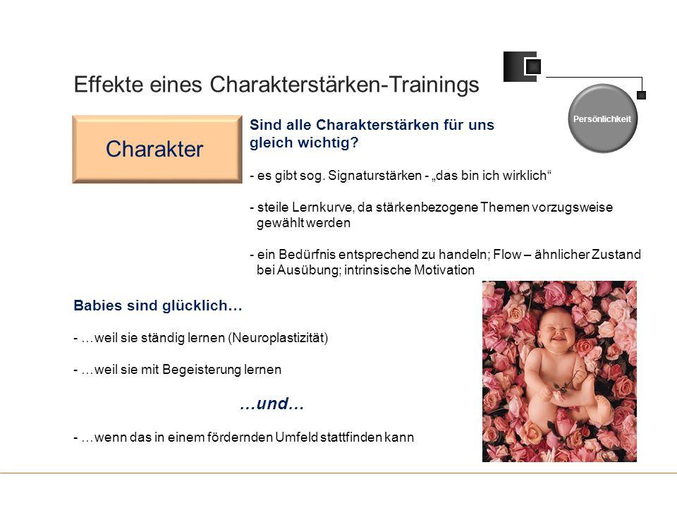Effekte eines Charakterstärken-Trainings Persönlichkeit Charakter FAZIT Nach Aristoteles… - …können wir unseren Charakter durch Handlungen ausbauen -…und das hat erhebliche Auswirkungen für die Entwicklung + in der Erziehung (Eltern; Lehrer) + in der Bildung (Schule; Uni) + im Personalmanagement in Unternehmen + im Führungsverhalten Zufriedenheit, Wohlbefinden, gut miteinander auskommen etc.