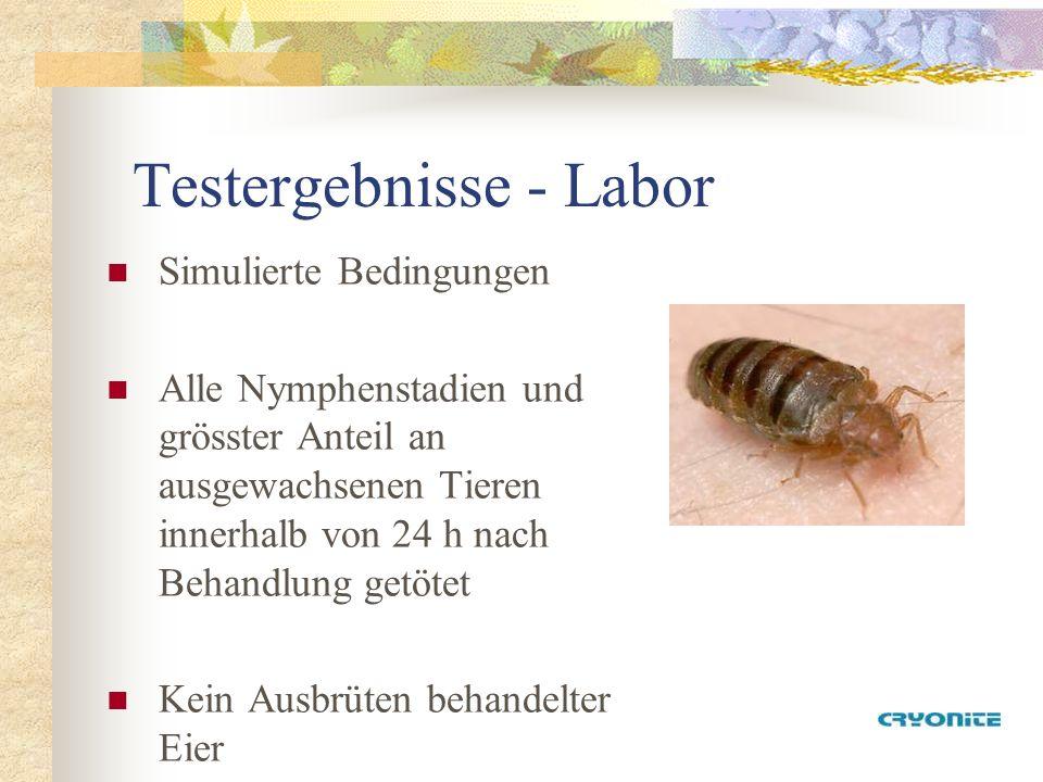 Testergebnisse – im praktischen Einsatz Befallener Innenraum wird mit Cryonite und Kieselerde behandelt Innerhalb von 24 h nach Behandlung keine lebendigen Insekten nachzuweisen Folgeuntersuchung 7 Tage später ergibt Tötungsrate von 100%.