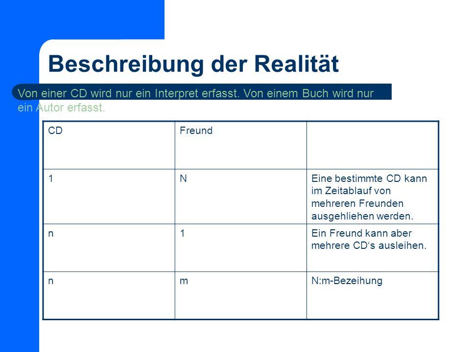 Beschreibung der Realität CDFreund 1NEine bestimmte CD kann im Zeitablauf von mehreren Freunden ausgehliehen werden.
