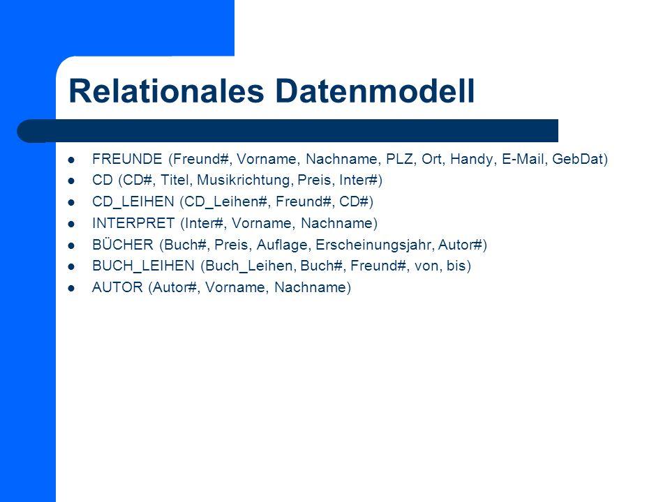 Umsetzung der Beziehungen in ACCESS Was tun bei einer 1:N Beziehung - Primärschlüssel der 1er Beziehung auf den Fremdschlüssel in der n-Beziehung ziehen Was tun bei einer 1:1 Beziehung - Verbindung über jenen Schlüssel der in beiden Tabellen vorkommt N:M Beziehung dürfen nicht bestehen – sie müssen aufgelöst werden durch Herstellung einer dritten Tabelle