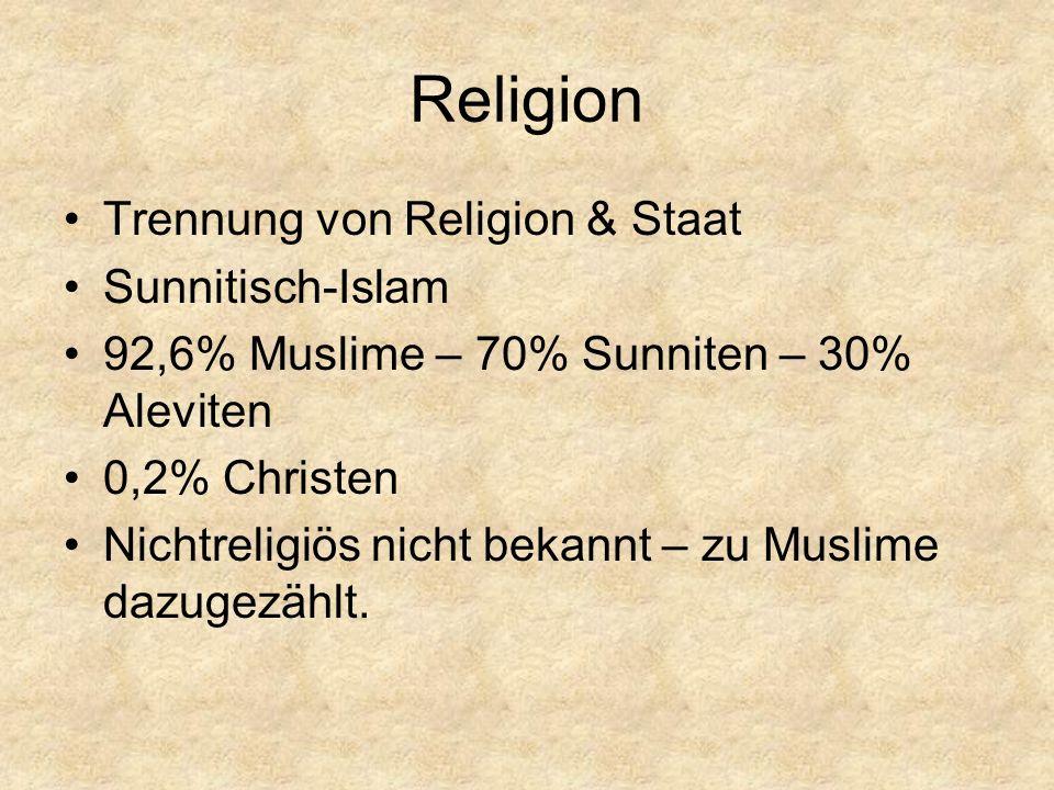 Religion Trennung von Religion & Staat Sunnitisch-Islam 92,6% Muslime – 70% Sunniten – 30% Aleviten 0,2% Christen Nichtreligiös nicht bekannt – zu Mus
