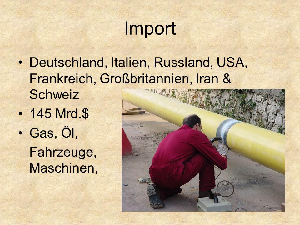 Import Deutschland, Italien, Russland, USA, Frankreich, Großbritannien, Iran & Schweiz 145 Mrd.$ Gas, Öl, Fahrzeuge, Maschinen,