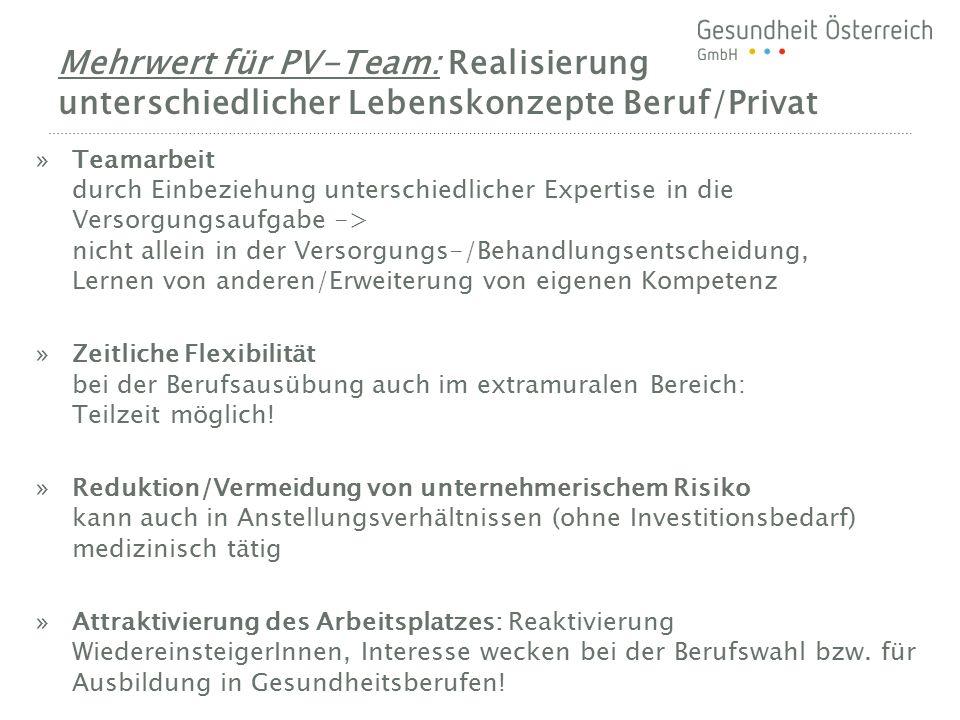 Mehrwert für PV-Team: Realisierung unterschiedlicher Lebenskonzepte Beruf/Privat »Teamarbeit durch Einbeziehung unterschiedlicher Expertise in die Ver
