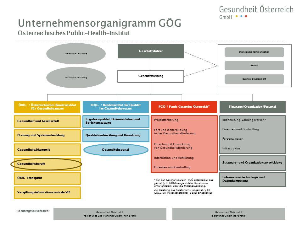 * Für den Geschäftsbereich FGÖ entscheidet das gemäß § 11 GÖGG eingerichtete Kuratorium unter anderem über die Mittelverwendung. Zur Beratung des Kura