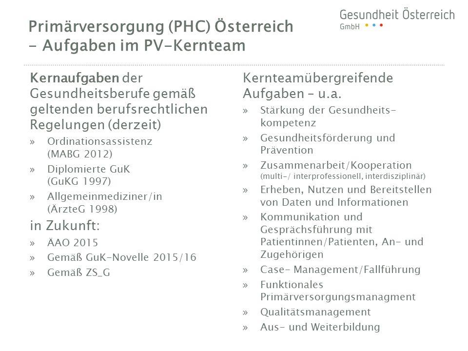 Kernaufgaben der Gesundheitsberufe gemäß geltenden berufsrechtlichen Regelungen (derzeit) »Ordinationsassistenz (MABG 2012) »Diplomierte GuK (GuKG 199