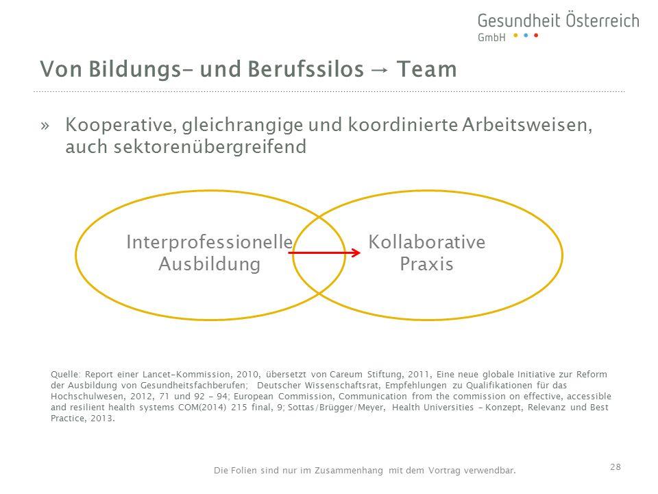 Von Bildungs- und Berufssilos → Team 28 Die Folien sind nur im Zusammenhang mit dem Vortrag verwendbar. »Kooperative, gleichrangige und koordinierte A