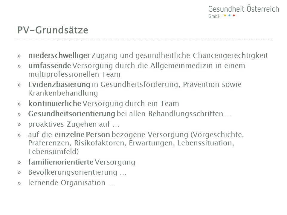 Von Bildungs- und Berufssilos → Team 28 Die Folien sind nur im Zusammenhang mit dem Vortrag verwendbar.