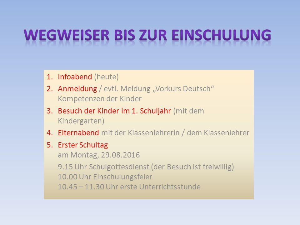 """1.Infoabend (heute) 2.Anmeldung / evtl. Meldung """"Vorkurs Deutsch"""" Kompetenzen der Kinder 3.Besuch der Kinder im 1. Schuljahr (mit dem Kindergarten) 4."""
