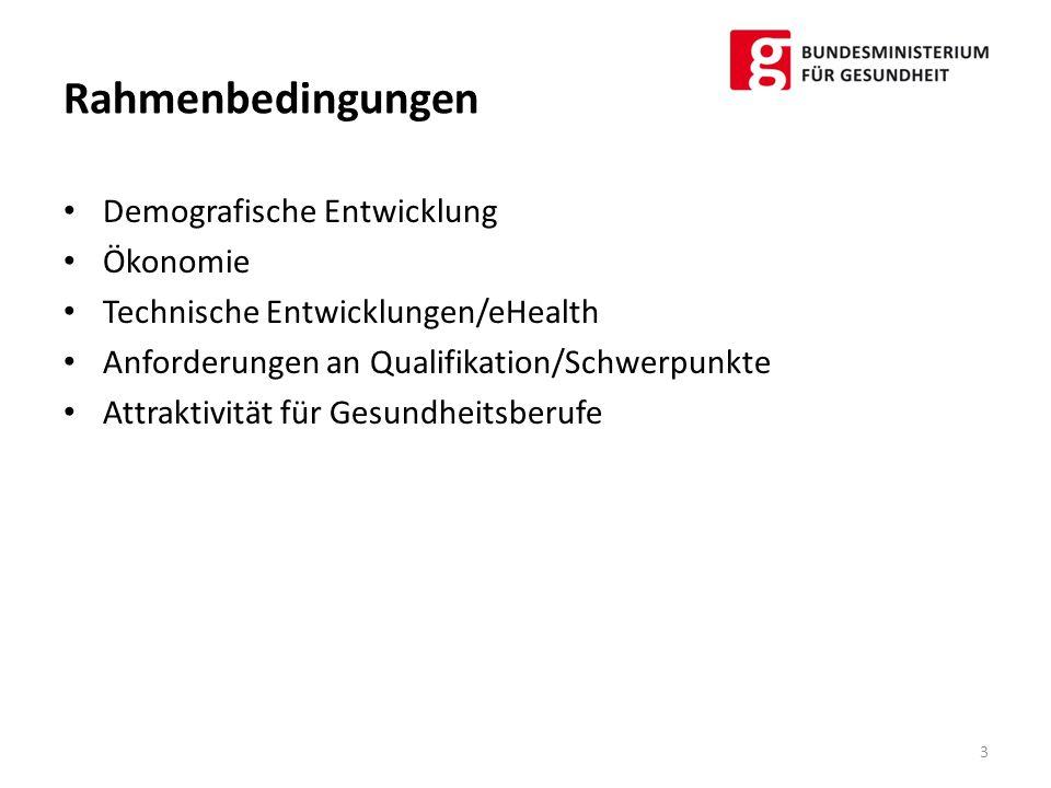 Rahmenbedingungen Demografische Entwicklung Ökonomie Technische Entwicklungen/eHealth Anforderungen an Qualifikation/Schwerpunkte Attraktivität für Gesundheitsberufe 3