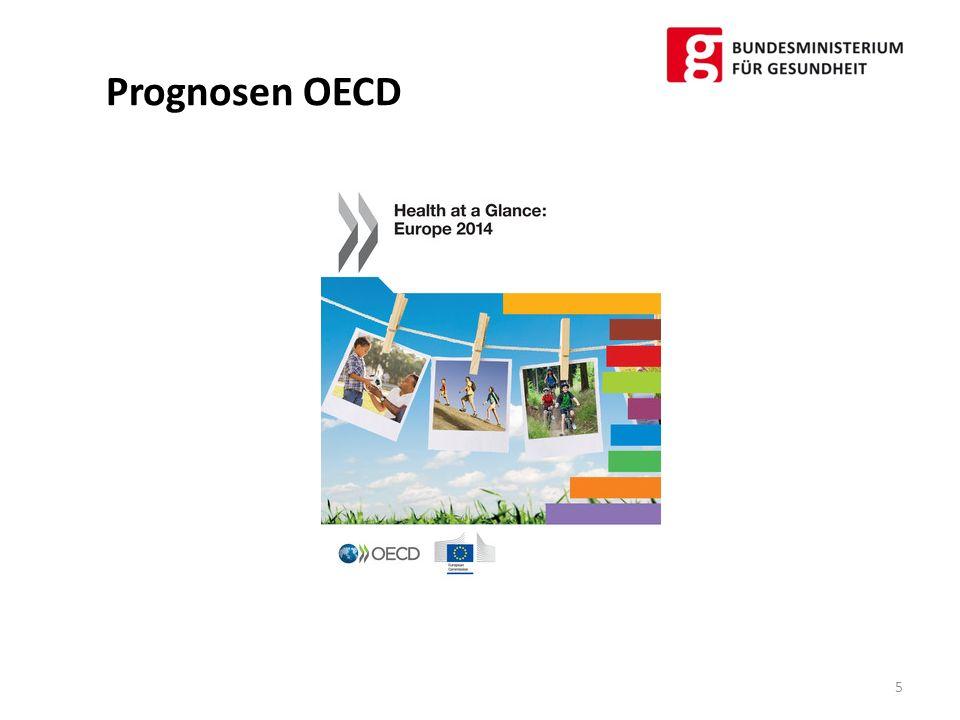 5 Prognosen OECD