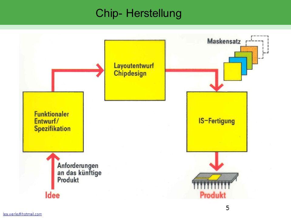 lea.werle@hotmail.com 16 Chip- Herstellung