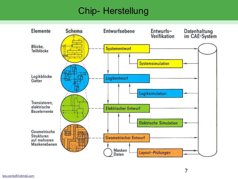 lea.werle@hotmail.com 18 Chip- Herstellung