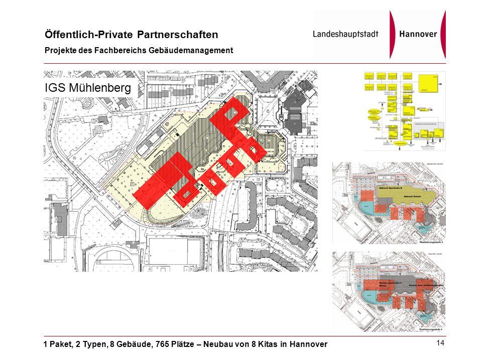 1 Paket, 2 Typen, 8 Gebäude, 765 Plätze – Neubau von 8 Kitas in Hannover Öffentlich-Private Partnerschaften Projekte des Fachbereichs Gebäudemanagement 14 IGS Mühlenberg