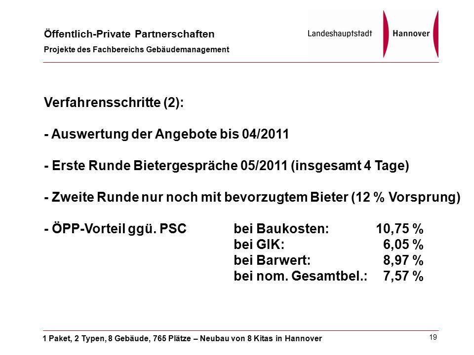 1 Paket, 2 Typen, 8 Gebäude, 765 Plätze – Neubau von 8 Kitas in Hannover Öffentlich-Private Partnerschaften Projekte des Fachbereichs Gebäudemanagement 19 Verfahrensschritte (2): - Auswertung der Angebote bis 04/2011 - Erste Runde Bietergespräche 05/2011 (insgesamt 4 Tage) - Zweite Runde nur noch mit bevorzugtem Bieter (12 % Vorsprung) - ÖPP-Vorteil ggü.