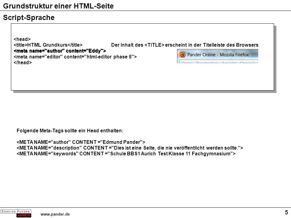 Grundstruktur einer HTML-Seite www.pander.de 5 Script-Sprache HTML Grundkurs Hier steht der Inhalt des Textes HTML Grundkurs Hier steht der Inhalt des Textes HTML Grundkurs HTML Grundkurs Folgende Meta-Tags sollte ein Head enthalten: Der Inhalt des erscheint in der Titelleiste des Browsers