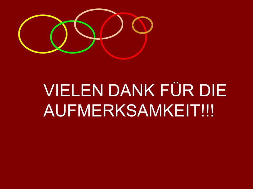 VIELEN DANK FÜR DIE AUFMERKSAMKEIT!!!