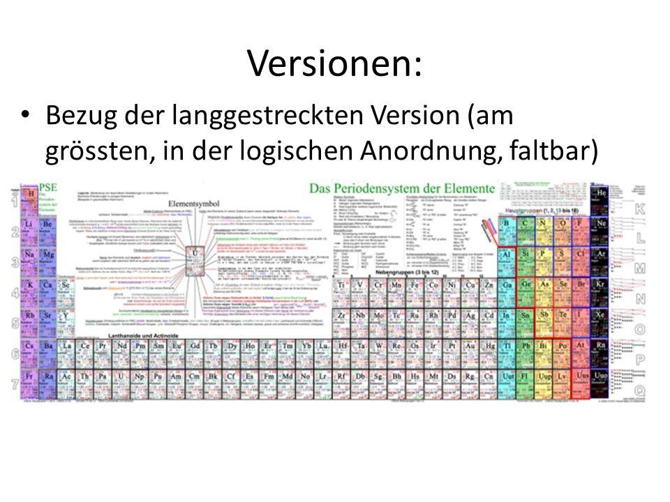 Versionen: Bezug der langgestreckten Version (am grössten, in der logischen Anordnung, faltbar)