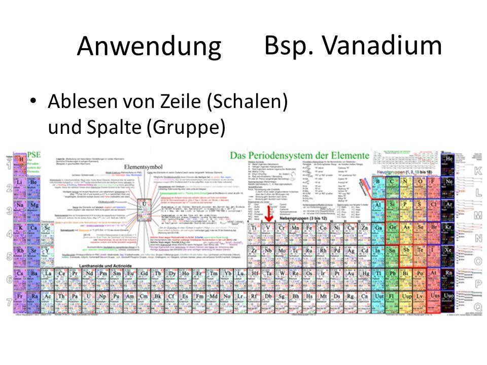 Anwendung Ablesen von Zeile (Schalen) und Spalte (Gruppe) Viele Eigenschaften ablesen Bsp. Vanadium
