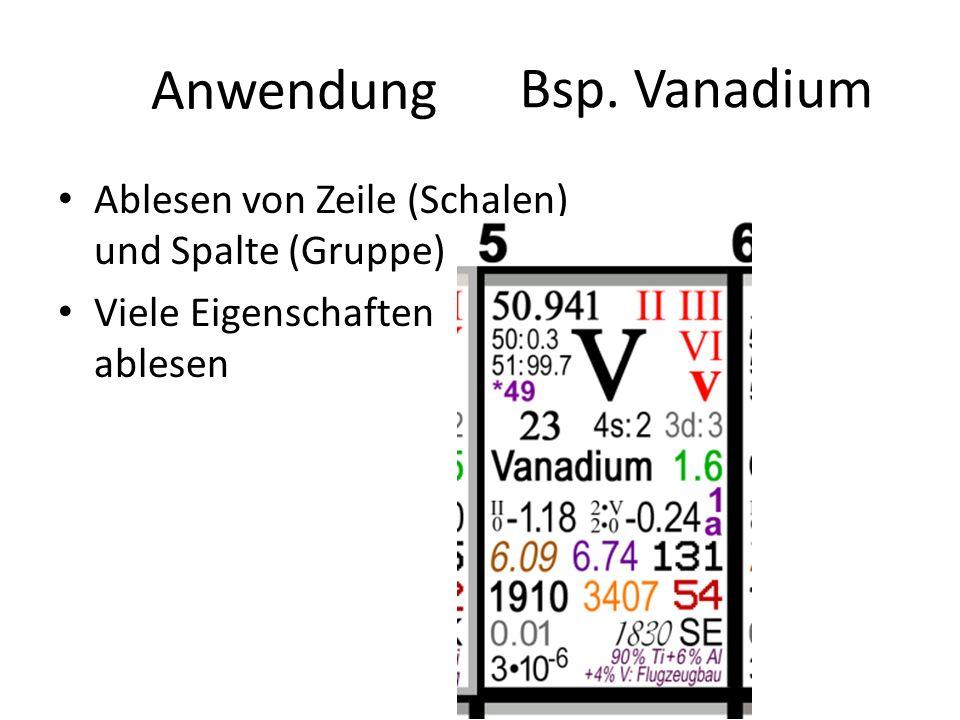 Anwendung Ablesen von Zeile (Schalen) und Spalte (Gruppe) Viele Eigenschaften ablesen (Legende) Bsp.