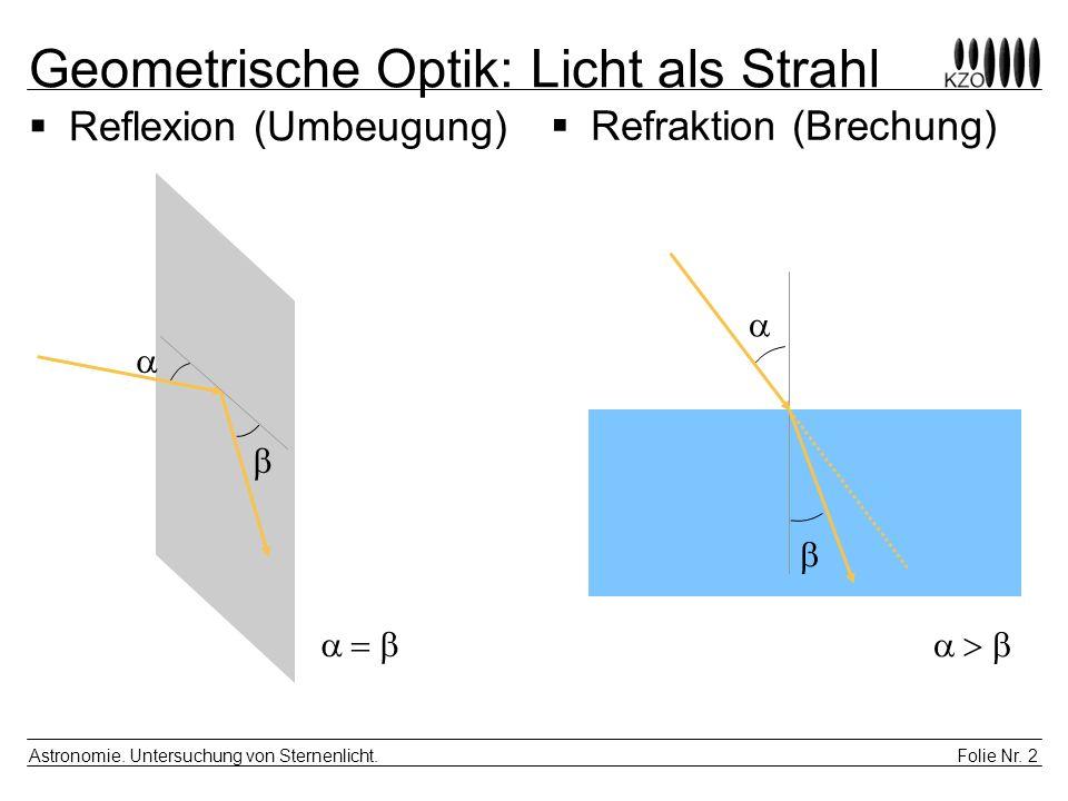 Folie Nr. 2 Astronomie. Untersuchung von Sternenlicht. Geometrische Optik: Licht als Strahl  Reflexion (Umbeugung)        Refraktion (