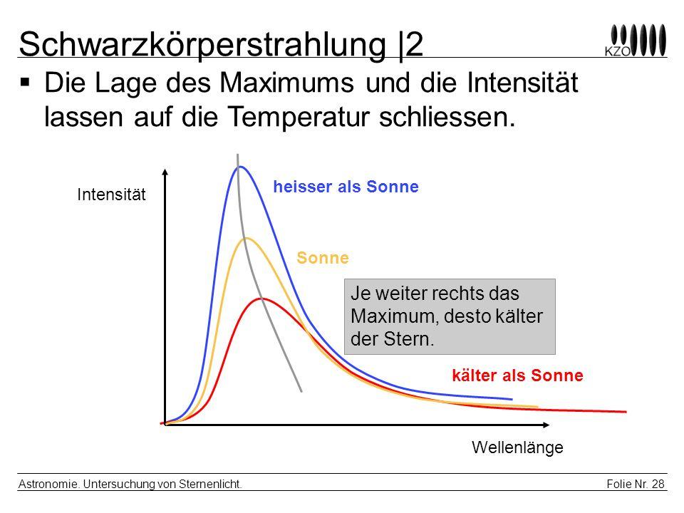 Folie Nr. 28 Astronomie. Untersuchung von Sternenlicht. Schwarzkörperstrahlung  2  Die Lage des Maximums und die Intensität lassen auf die Temperatur
