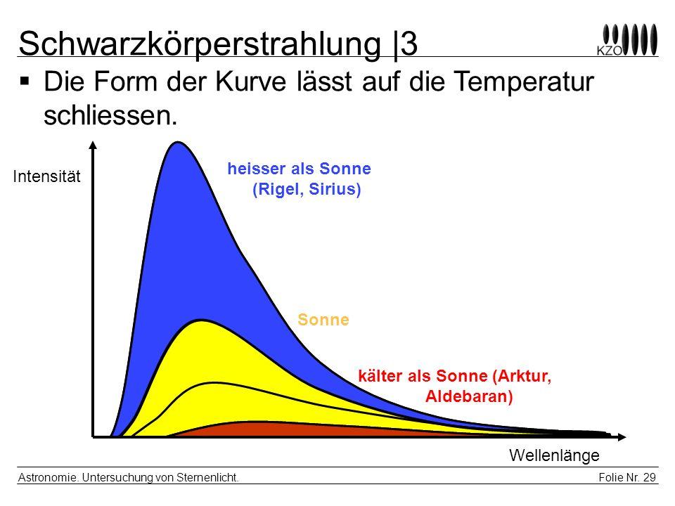 Folie Nr. 29 Astronomie. Untersuchung von Sternenlicht.  Die Form der Kurve lässt auf die Temperatur schliessen. Schwarzkörperstrahlung  3 Intensität