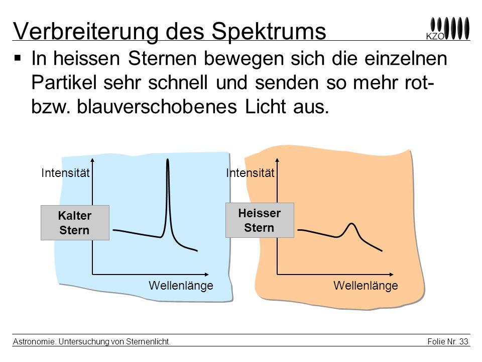 Folie Nr. 33 Astronomie. Untersuchung von Sternenlicht. Verbreiterung des Spektrums Wellenlänge Intensität Wellenlänge Intensität Kalter Stern Heisser
