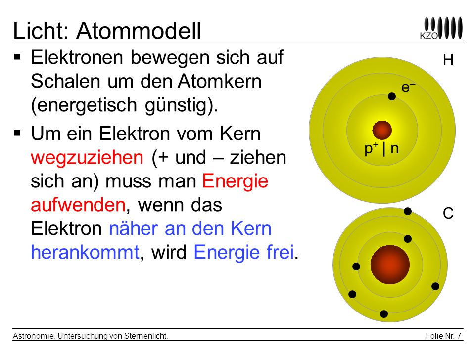 Folie Nr. 7 Astronomie. Untersuchung von Sternenlicht. Licht: Atommodell  Elektronen bewegen sich auf Schalen um den Atomkern (energetisch günstig).