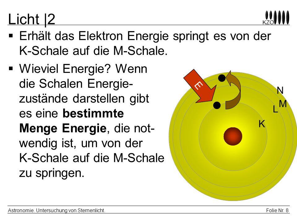 Folie Nr. 8 Astronomie. Untersuchung von Sternenlicht. Licht  2 E  Erhält das Elektron Energie springt es von der K-Schale auf die M-Schale.  Wievie