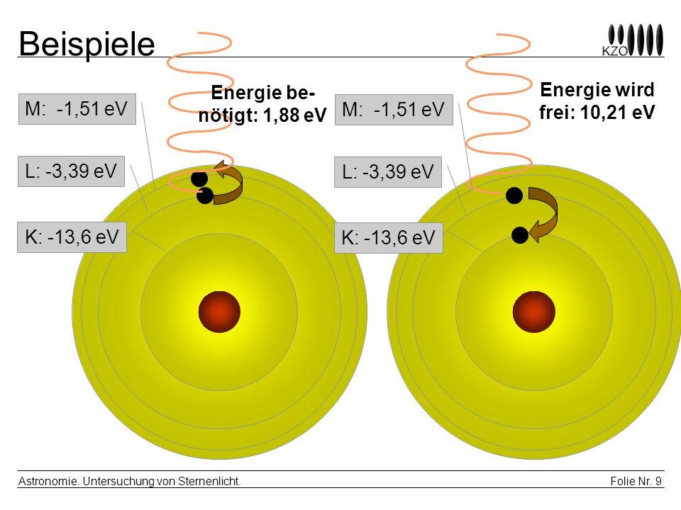 Folie Nr. 9 Astronomie. Untersuchung von Sternenlicht. Beispiele K: -13,6 eV L: -3,39 eV M: -1,51 eV Energie wird frei: 10,21 eV Energie be- nötigt: 1
