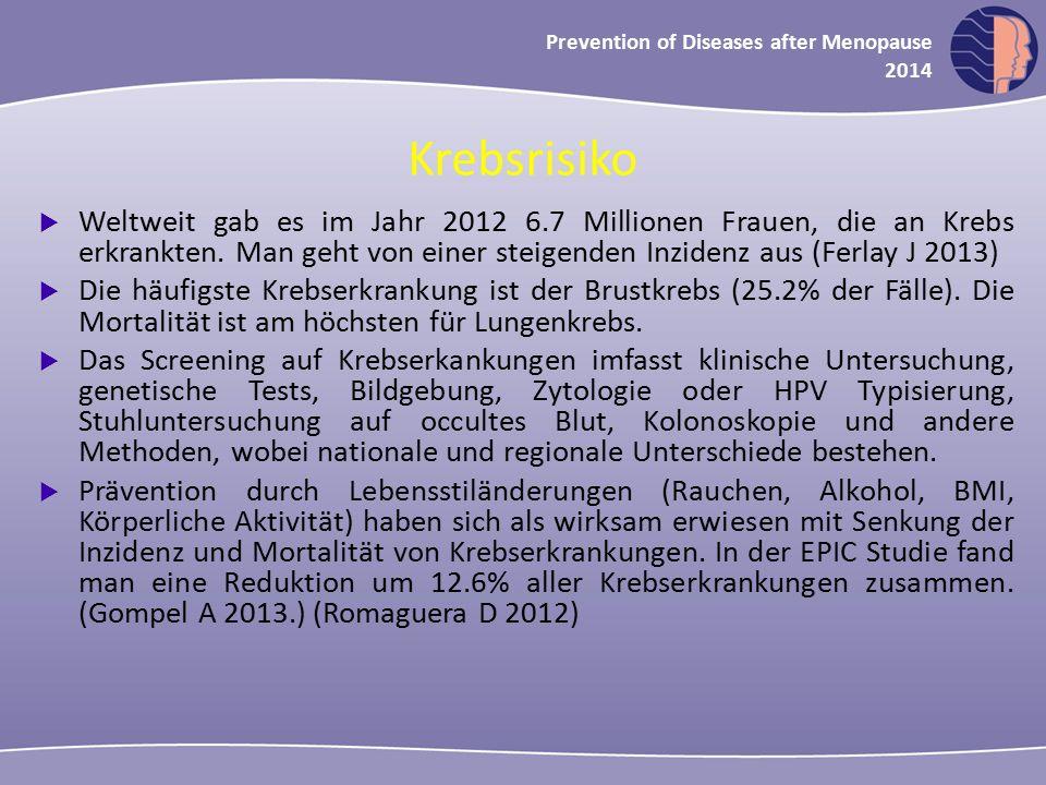 Oncology in midlife and beyond 2013 Prevention of Diseases after Menopause 2014 Krebsrisiko  Weltweit gab es im Jahr 2012 6.7 Millionen Frauen, die a
