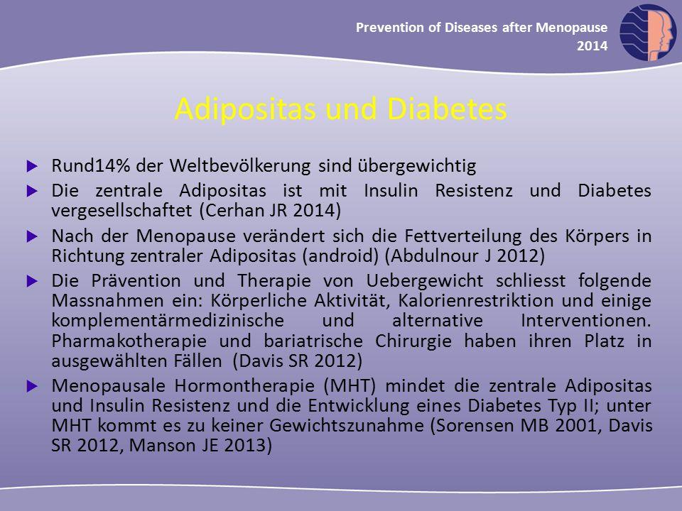 Oncology in midlife and beyond 2013 Prevention of Diseases after Menopause 2014 Adipositas und Diabetes  Rund14% der Weltbevölkerung sind übergewicht